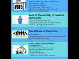 Barriers to Political Participation of Women with Disabilities