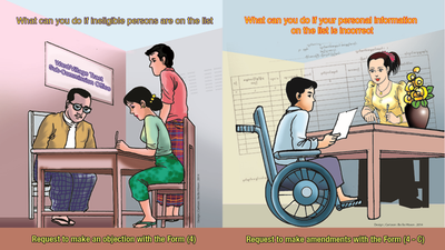 On the left is an illustration of three people around a table. A woman sits and leans forward to make an objection about an ineligible voter by filling a form. On the right is an illustration of a man using a wheelchair, changing his voter information.