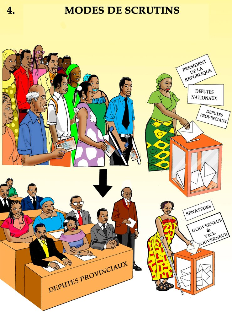 The top row shows a crowd of people (including a man using crutches) waiting to cast their vote. A woman is casting a vote. An arrow shows her vote translates to the bottom row, a crowd of Provinicial Deputies (including a woman using crutches) voting.