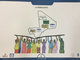Men and women hold up an outline of Mali with a constitution, ballot boxes, and privacy shields