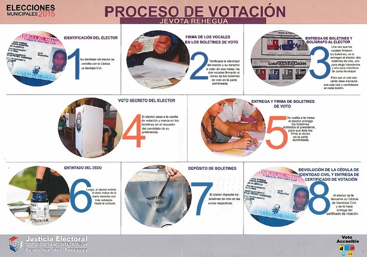 a series of 8 photos shows step-by-step voting process