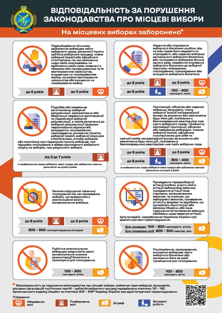 Voter education poster produced by Ukraine's CEC detailing actions prohibited during local elections in October 2020.