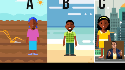 3 cartoon individuals: 1 in a field, 1 at a beach, 1 in a city