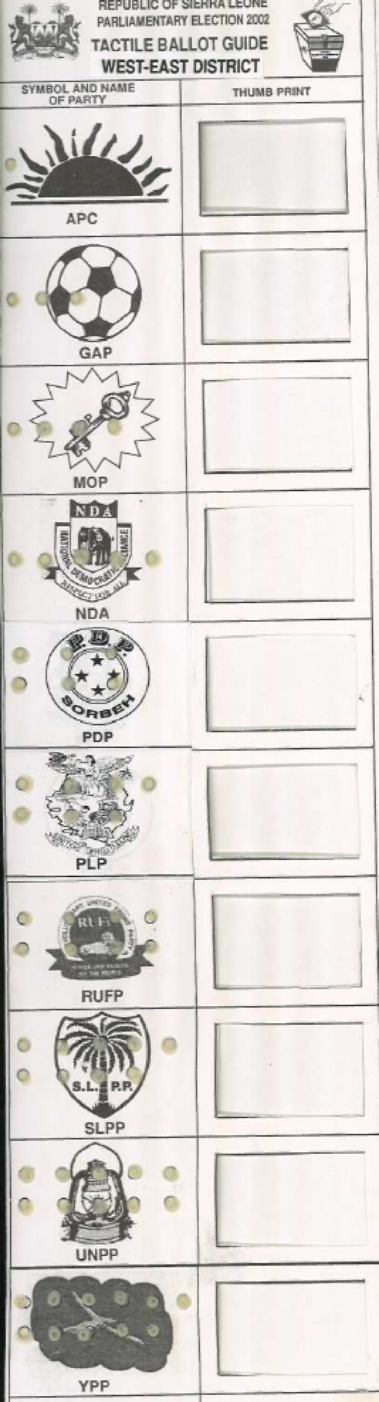 A close-up of a tactile ballot guide, with two columns. On the left are raised symbols (a sun, a key, etc.) and on the right is a raised pad for a thumbprint.