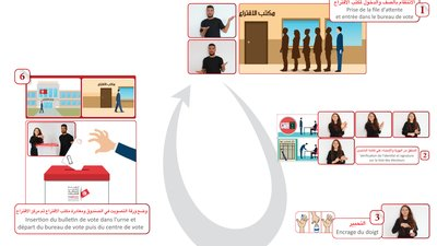 A one-page poster describing the voting process through a series of images and screenshots of sign language interpreters