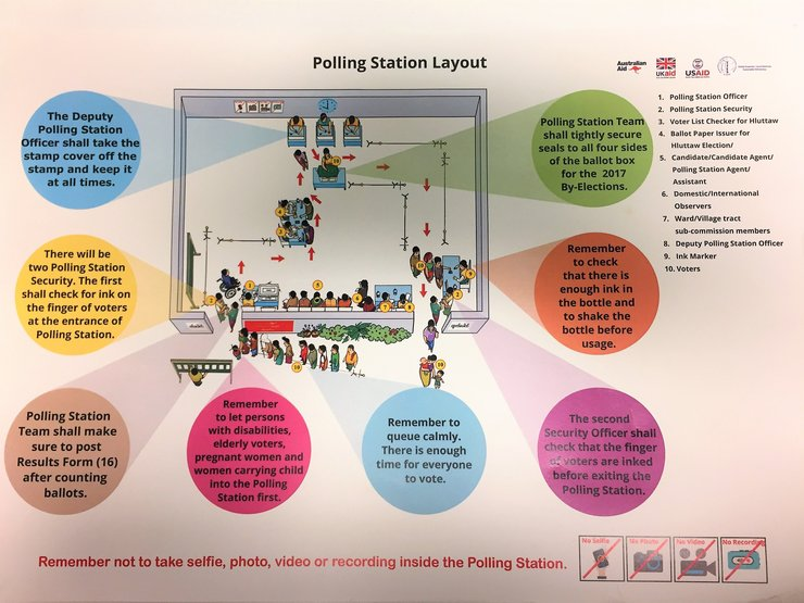 Poster with an image of an inclusive polling station and written descriptions of how to make a polling station accessible.