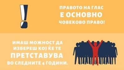 Infographic describing why voting is important to North Macedonians.